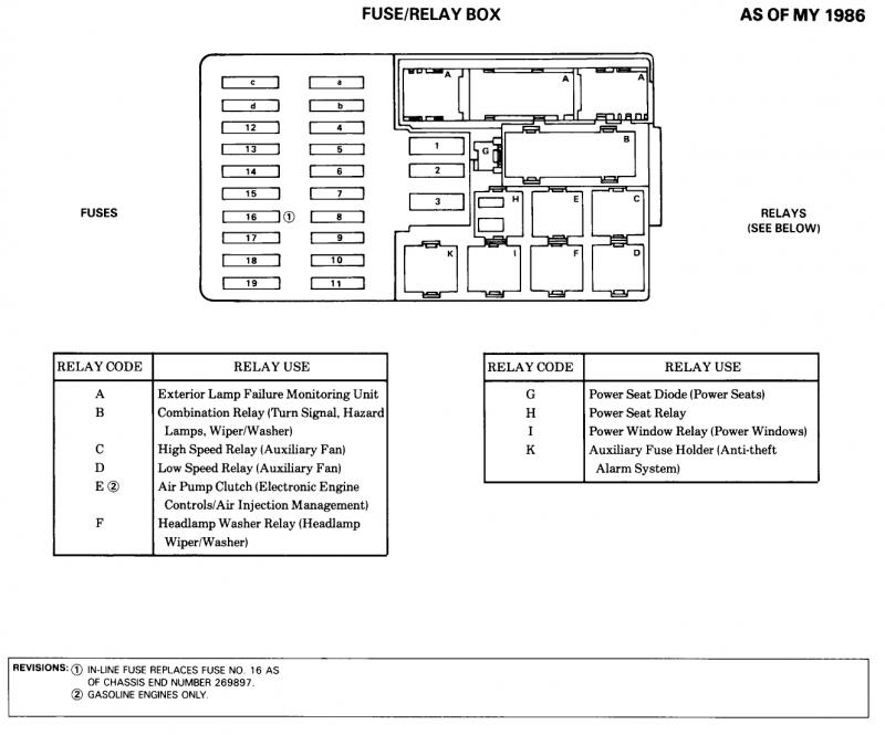 1990 mercedes benz 420 sel fuse box diagram