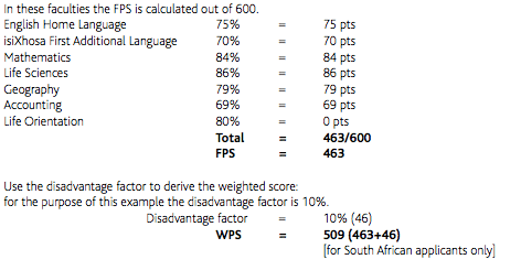UCT FPS Calculation