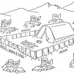Tabernacle Wilderness Tribes Diagram Westinghouse Electric Motor Wiring Children Of Israel In The Berean To Encampment