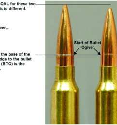 two different bullet shapes seated to the same cbto length but different coal note the shiny scratches on the bullets made by the comparator tool which  [ 1024 x 900 Pixel ]