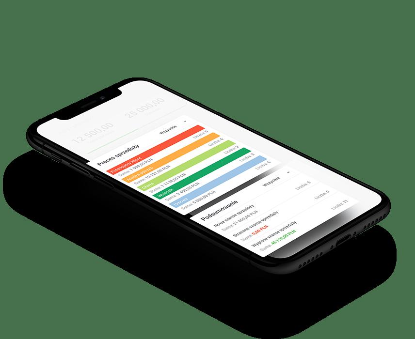 proces_sprzedazy_wyniki_iphone2