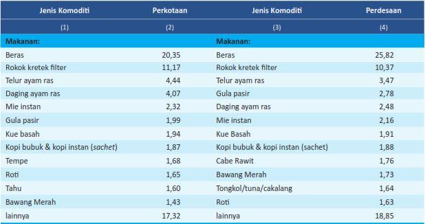 Data GK BPS
