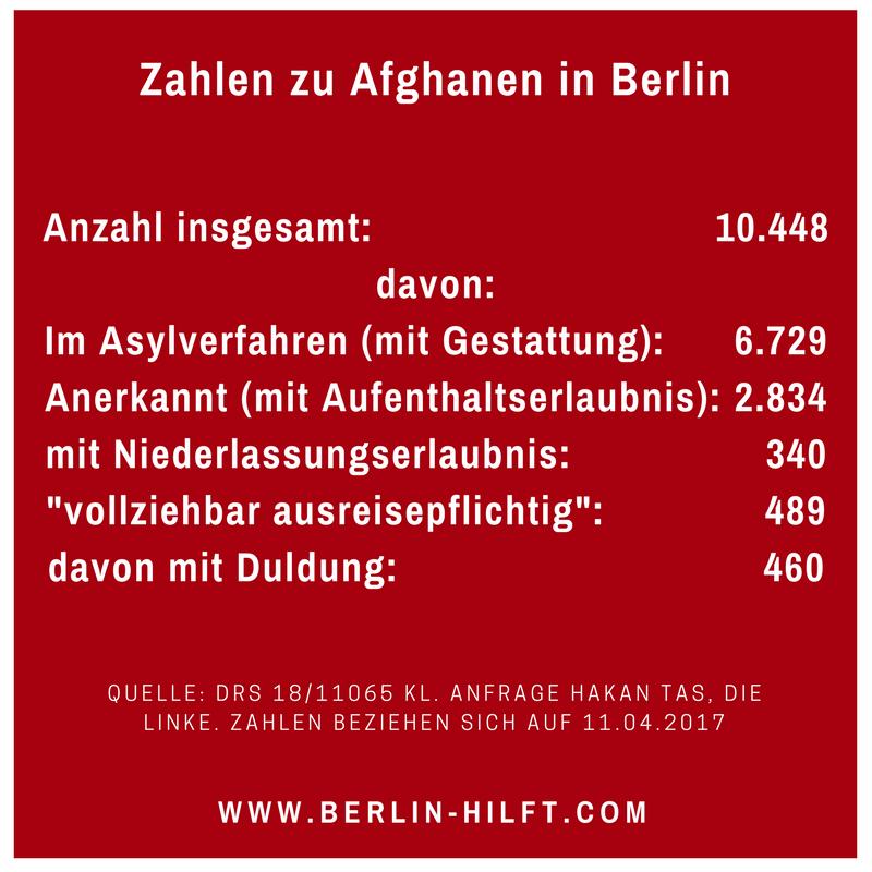 Afghanistan-Zahlen-Berlin