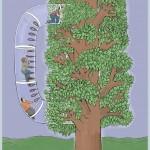 Tree Life Cheat