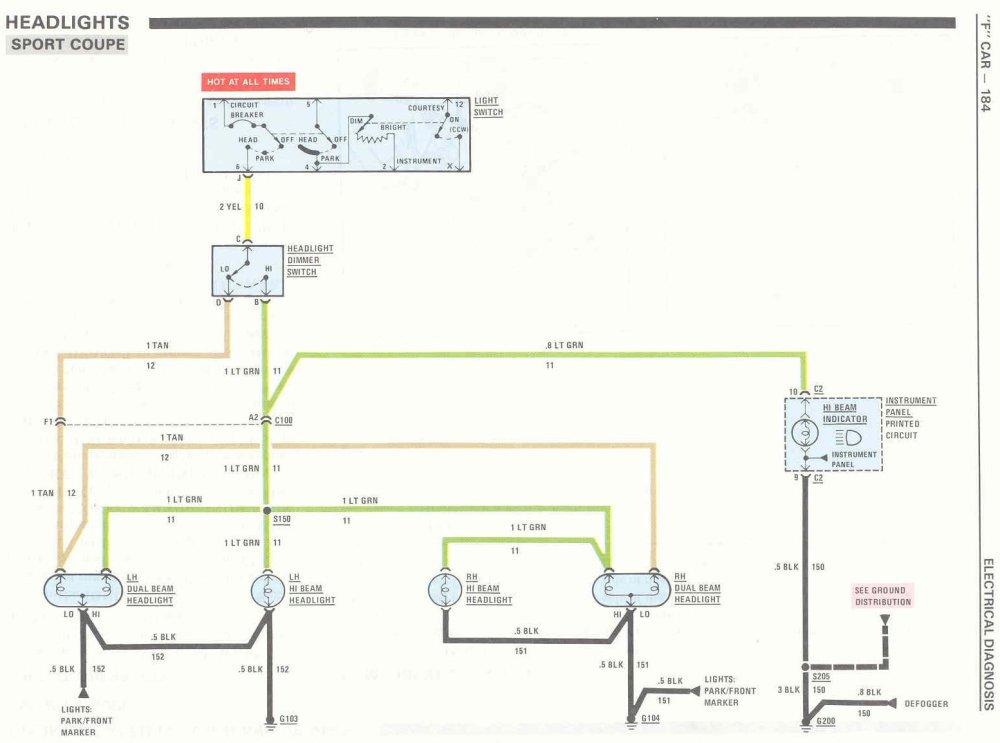 medium resolution of 89 iroc no headlights third generation f body message boards 80 camaro wiring diagram 1986 camaro