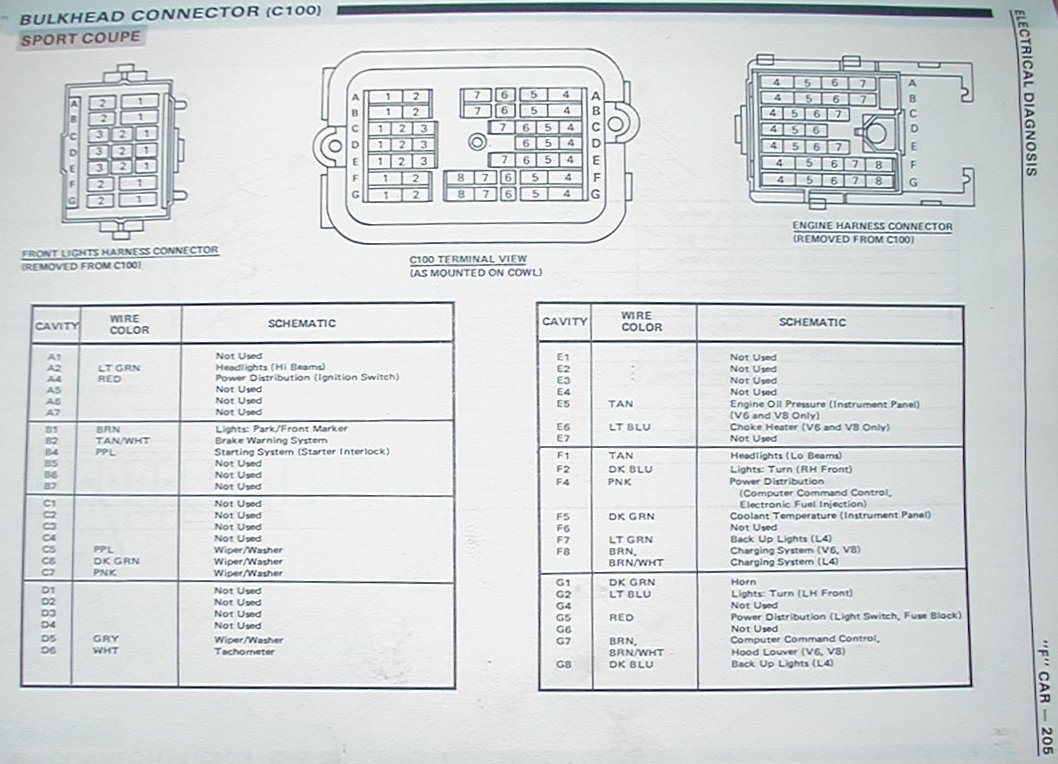 1988 Corvette Fuse Box Diagram