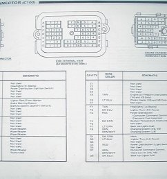 86 camaro fuse diagram 86 free engine image for user 1986 trans am fuse box location 1986 trans am fuse box [ 1058 x 764 Pixel ]