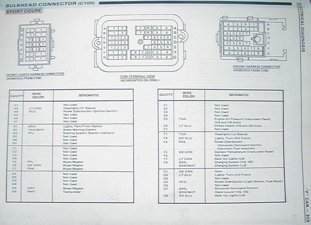 medium resolution of 84 camaro fuse box wiring diagram for you 1990 camaro fuse box location 90 camaro fuse box