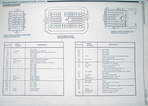 small resolution of 86 camaro fuse diagram 86 free engine image for user 1986 trans am fuse box location 1986 trans am fuse box