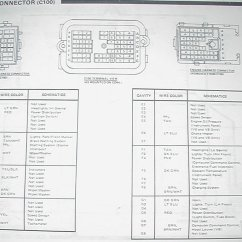 1991 Chevy Camaro Fuse Diagram Deutz Alternator Wiring 82 Box Get Free Image About