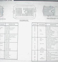 82 camaro fuse box diagram get free image about wiring 68 camaro fuse box diagram fuse [ 1048 x 768 Pixel ]