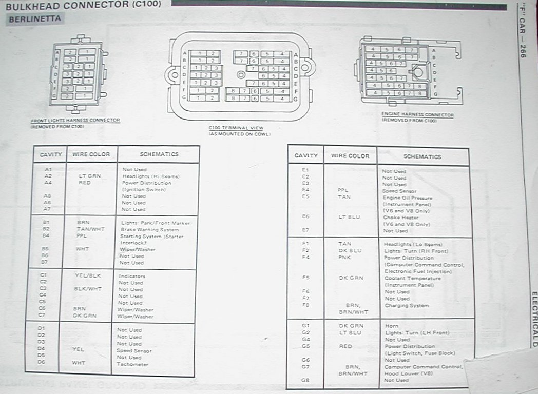 hight resolution of 82 camaro fuse box diagram get free image about wiring 68 camaro fuse box diagram fuse