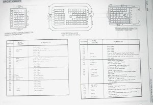 85 trans am help with TPI  Third Generation FBody Message Boards