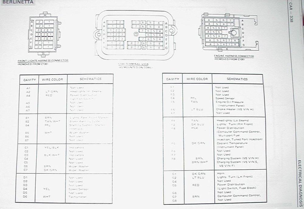 medium resolution of fuse box http berlinetta info media shopmanual fusecamaro85 jpg