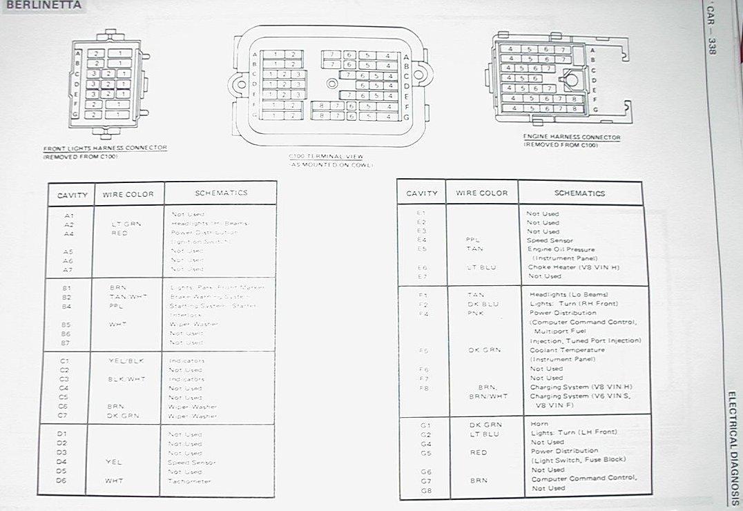 hight resolution of fuse box http berlinetta info media shopmanual fusecamaro85 jpg