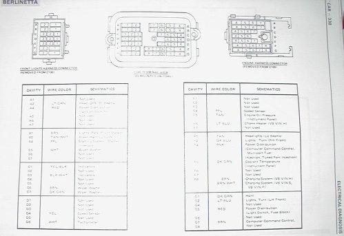 small resolution of fuse box http berlinetta info media shopmanual fusecamaro85 jpg