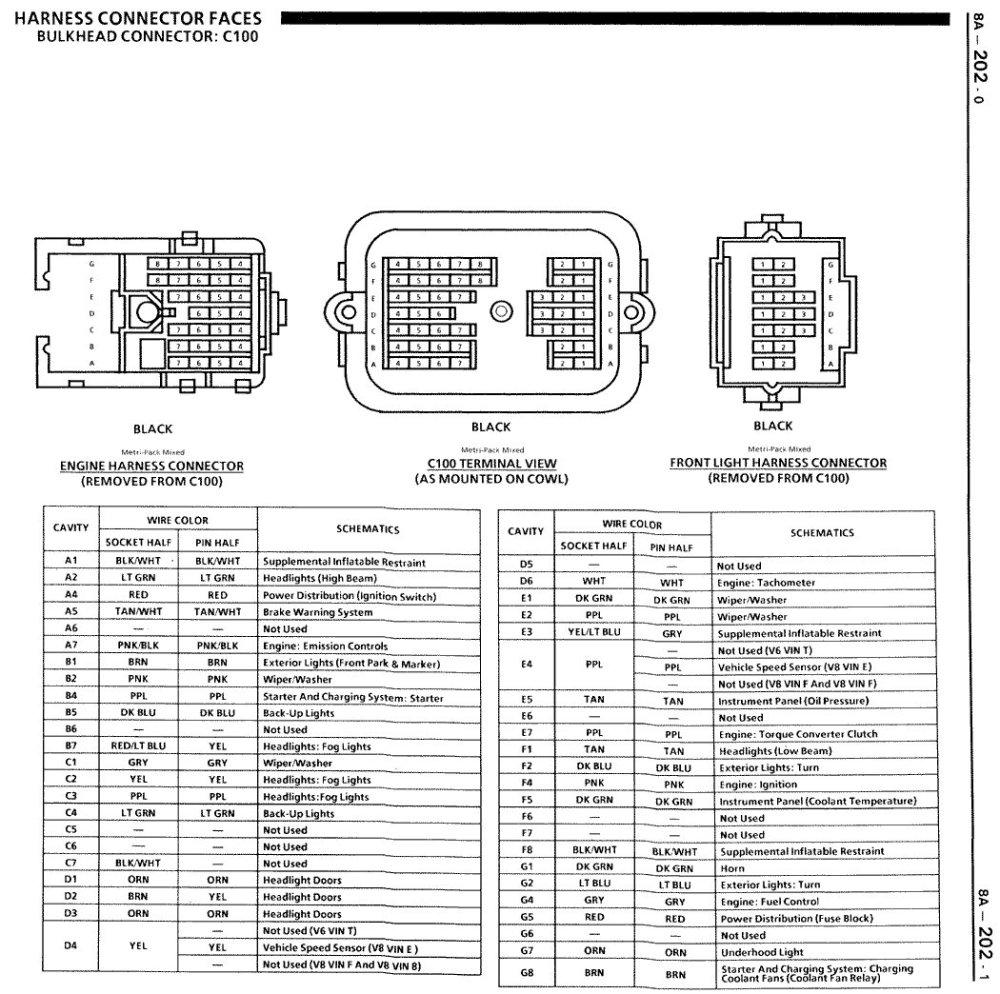 medium resolution of chevy 350 wiring diagram firewall wiring diagram centre 91 chevy 1500 350 c100 wiring diagram