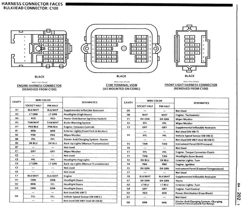medium resolution of wiring diagram for 1992 camaro 30 wiring diagram images 92 camaro fuse cigarette lighter 1992 camaro fuse box diagram