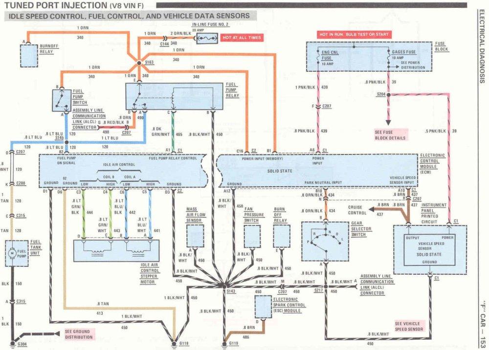 medium resolution of 85 trans am help with tpi third generation f body 77 trans am 400 wiring diagram