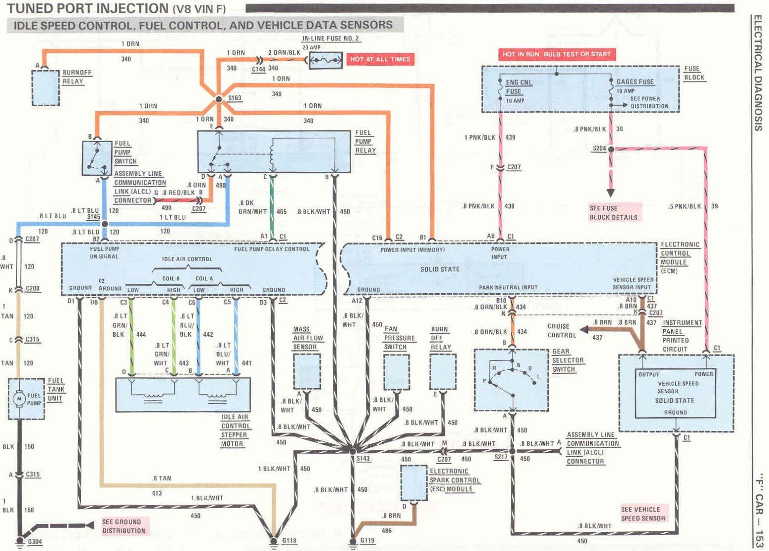 hight resolution of 85 camaro dash wiring diagram get free image about c4 corvette wiring diagram 1985 c4 corvette wiring diagram