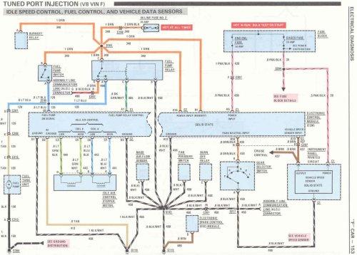 small resolution of 85 camaro dash wiring diagram get free image about c4 corvette wiring diagram 1985 c4 corvette wiring diagram