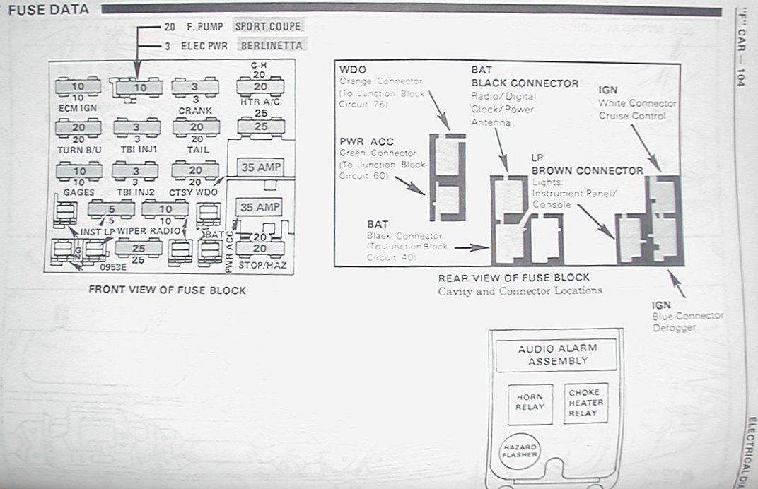 1991 z28 fuse box diagram