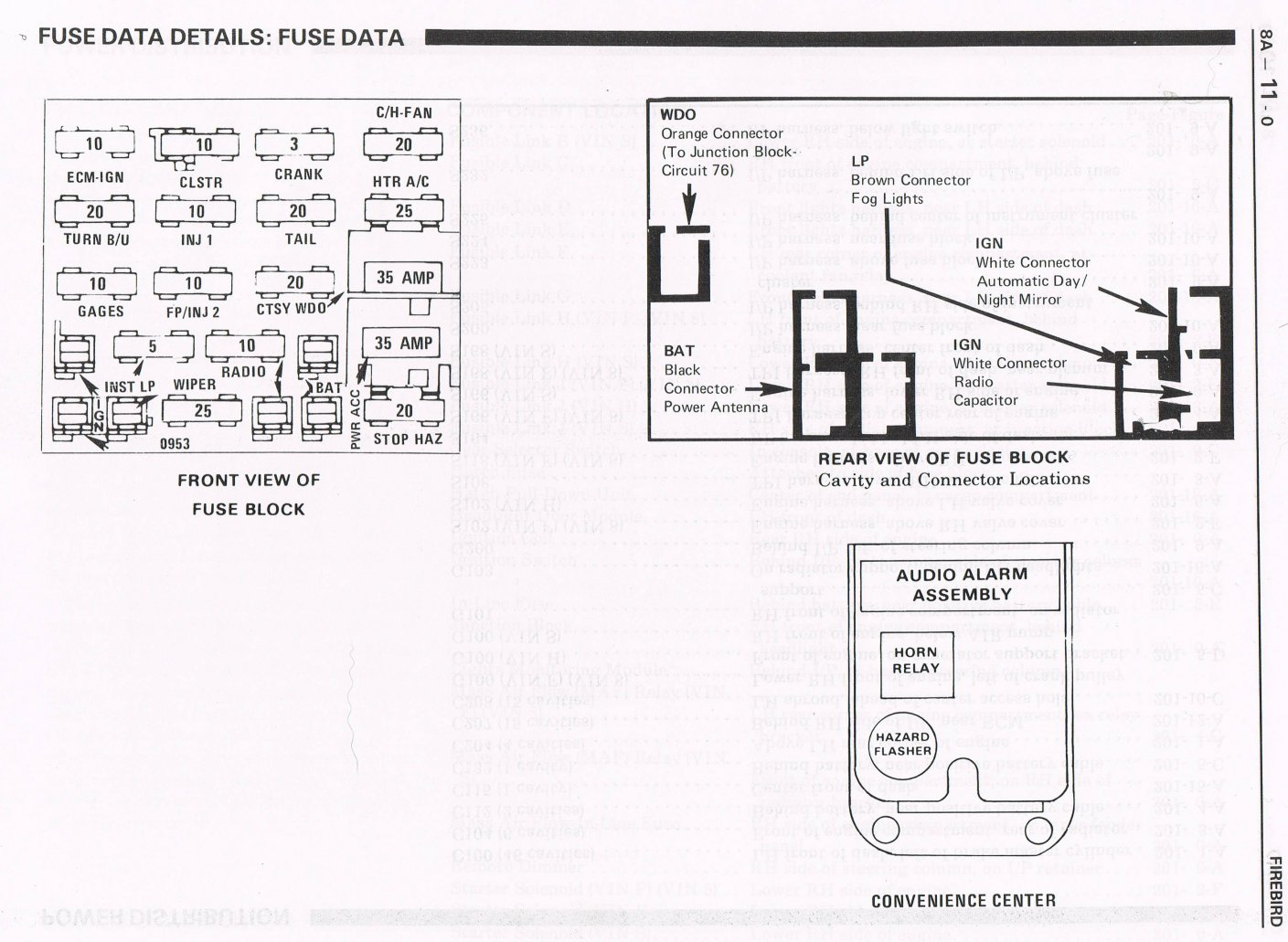 1986 Firebird Trans Am Fuse Box Diagram, 1986, Get Free