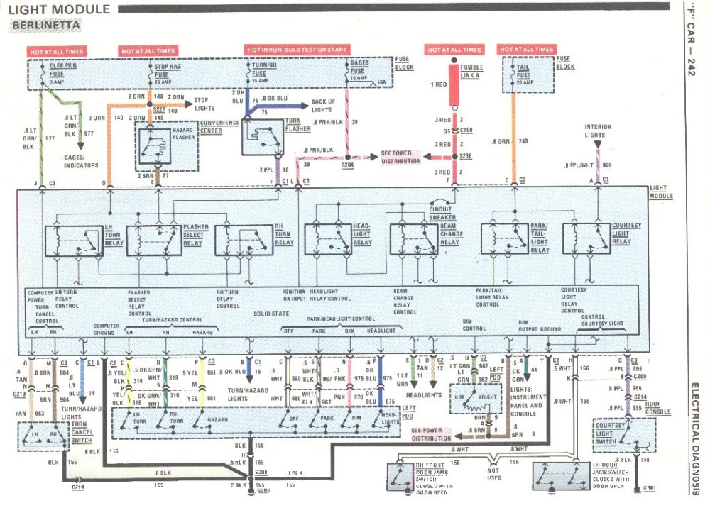 medium resolution of wiring diagram for 1984 chevrolet camaro get free image about wiring wiring diagram for 1984 chevrolet camaro get free image about wiring