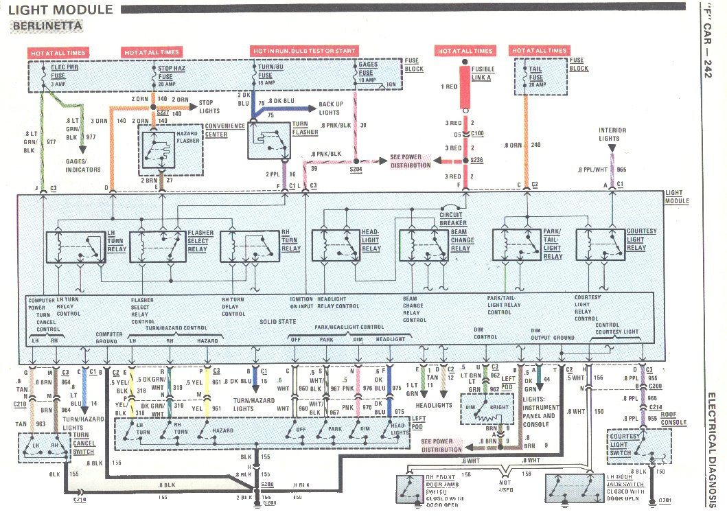 hight resolution of wiring diagrams 91 camaro z28 data diagram schematicwiring diagrams 91 camaro z28 wiring diagram mega wiring
