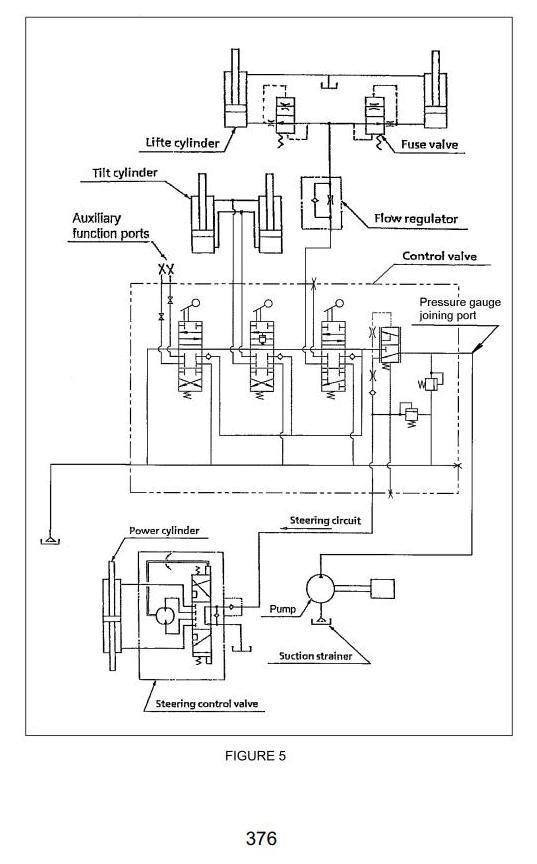 Hyster H2.50DX, H3.00DX Diesel/LPG ForkLift Truck A966