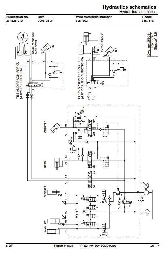 BT Reflex RRE140, RRE160, RRE180, RRE200, RRE250 (SN