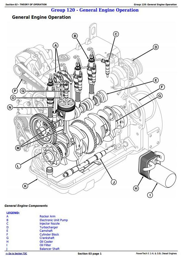 PowerTech 4024 2.4L & 5030 3.0L Diesel Engines Technical