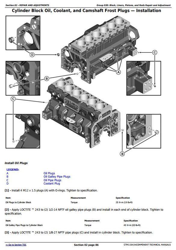 PowerTech 6090 Diesel Engines (Stage II Emissions) Level