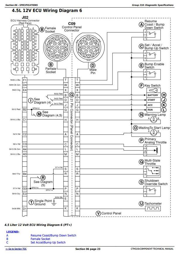 Wiring Manual PDF: 12 Volt John Deere Wiring Diagram