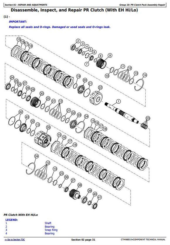 John Deere Pune Works / 12x12 and 24x12 PowrReverser