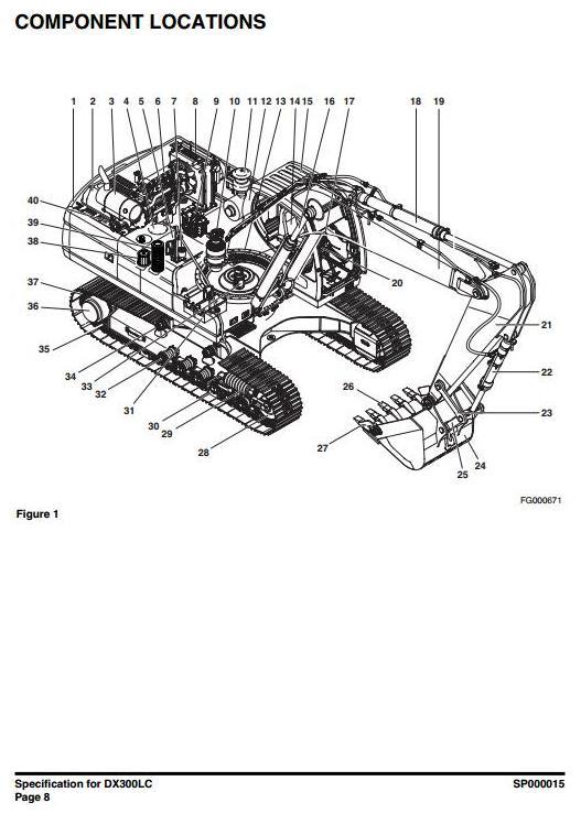 Doosan DX300LC (SN. from 5001) Crawler Excavator Workshop