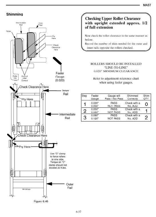 Jungheinrich ETB230, ETB340, ETR225/230(D,DP)/235/340(P