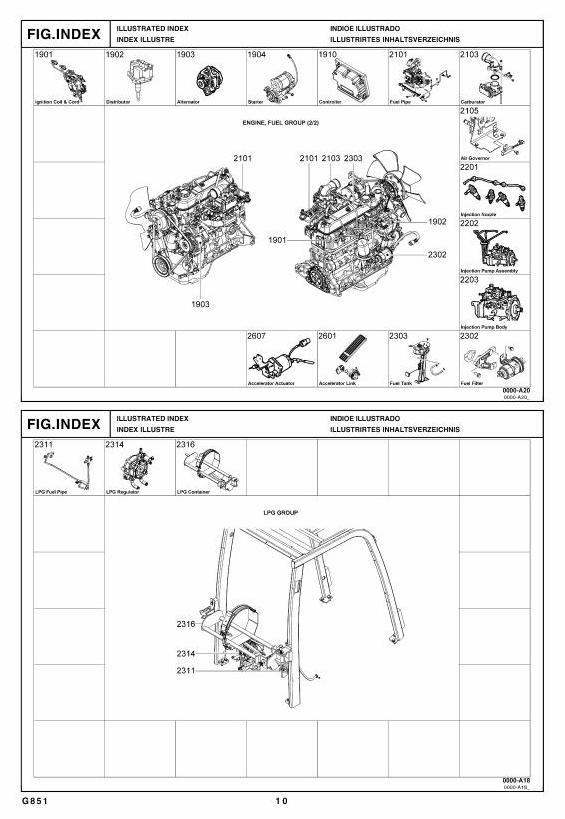 Toyota 8FDU15, 8FDU18, 8FDU20, 8FDU25, 8FDU30, 8FDU32