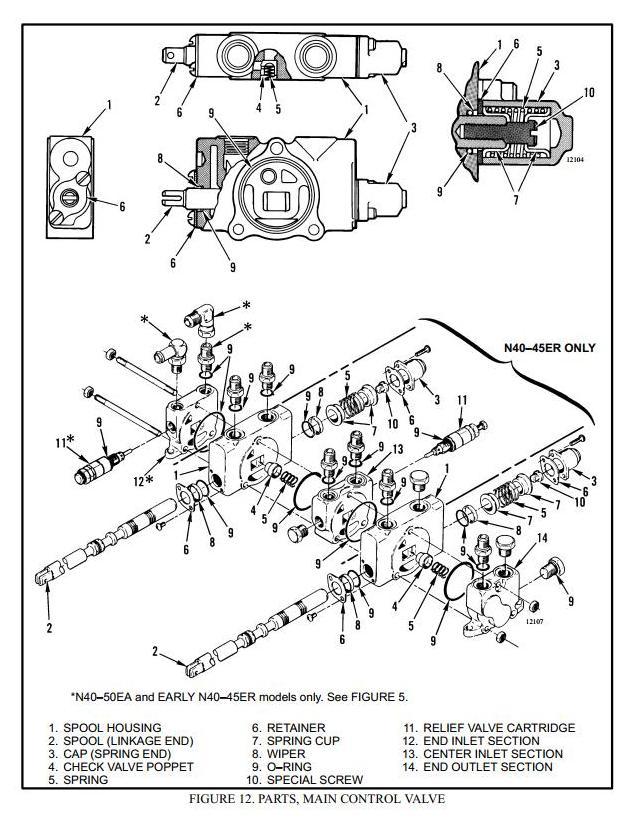 Hyster N40EA, N45EA, N50EA, N40ER, N45ER Electric Forklift