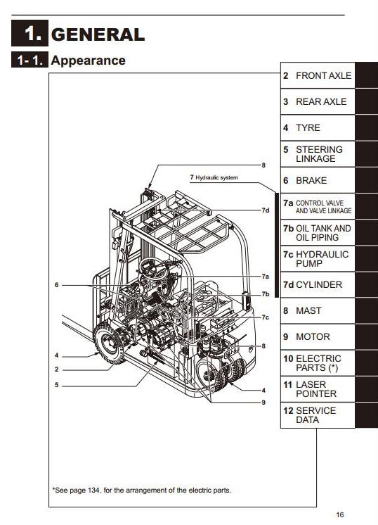 Mitsubishi FB13TCA, FB15TCA, FB18TCA, FB20TCA Electric