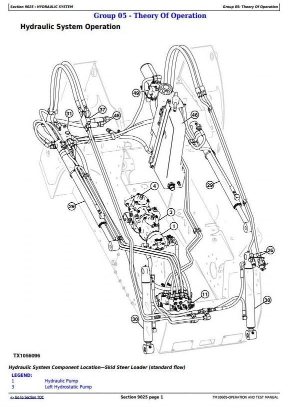 John Deere 313, 315 Skid Steer Loader; CT315 Compact Track