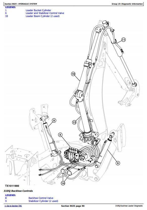 John Deere 310SJ Backhoe Loader (SN.159760-) Diagnostic