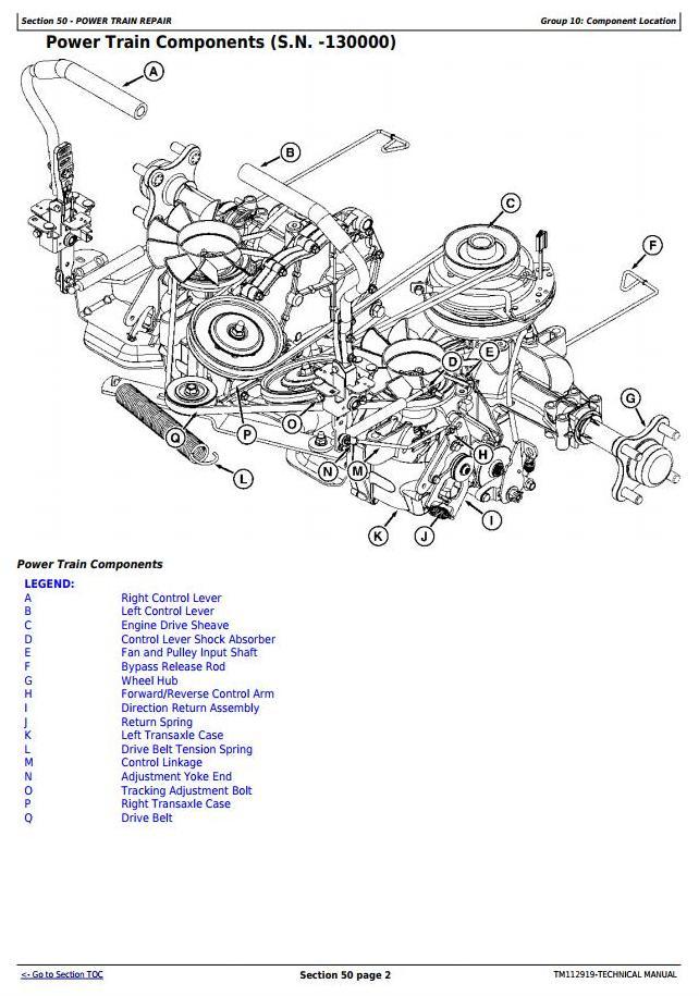 John Deere Z225, Z245, Z235, Z255 EZtrak Riding Lawn