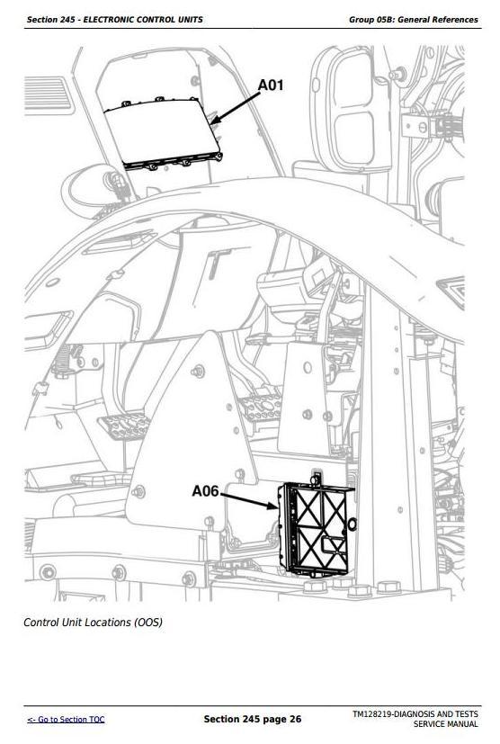 John Deere Tractors 5085E, 5095E and 5100E Diagnostic and