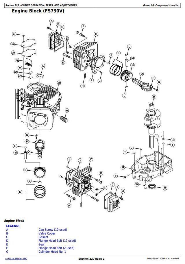 John Deere X590 Multi-Terrain Select Series Tractors (SN