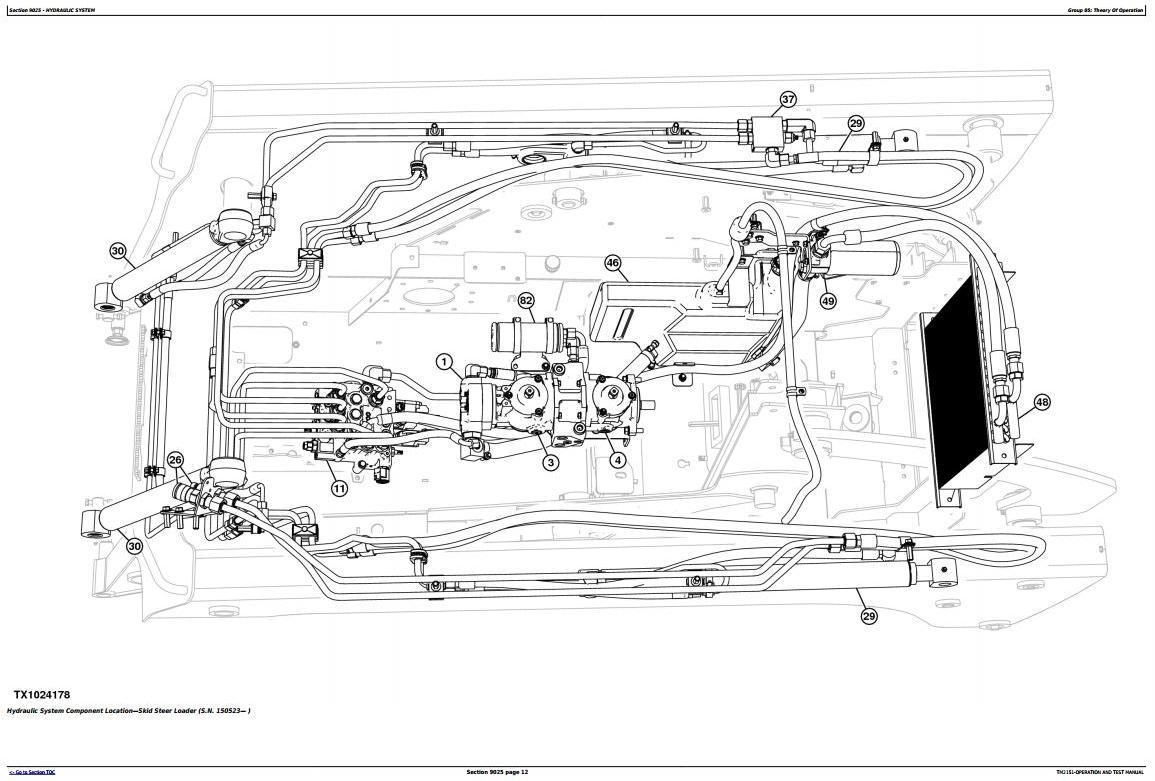 hight resolution of john deere 317 320 skid steer loader ct322 compact track loader diagnostic service manual tm2151