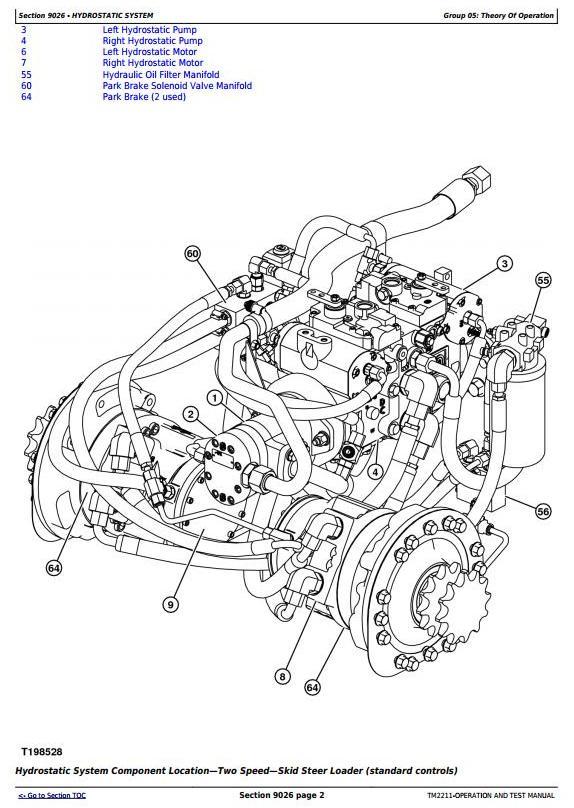 John Deere 332 Skid Steer Loader, CT332 Compact Track