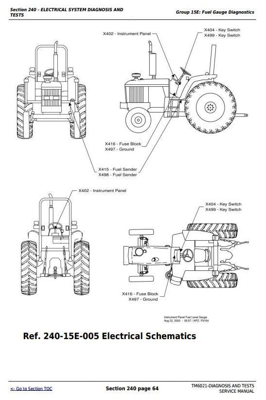 John Deere Tractors 6103, 6203, 6403, 6603 (Latin America