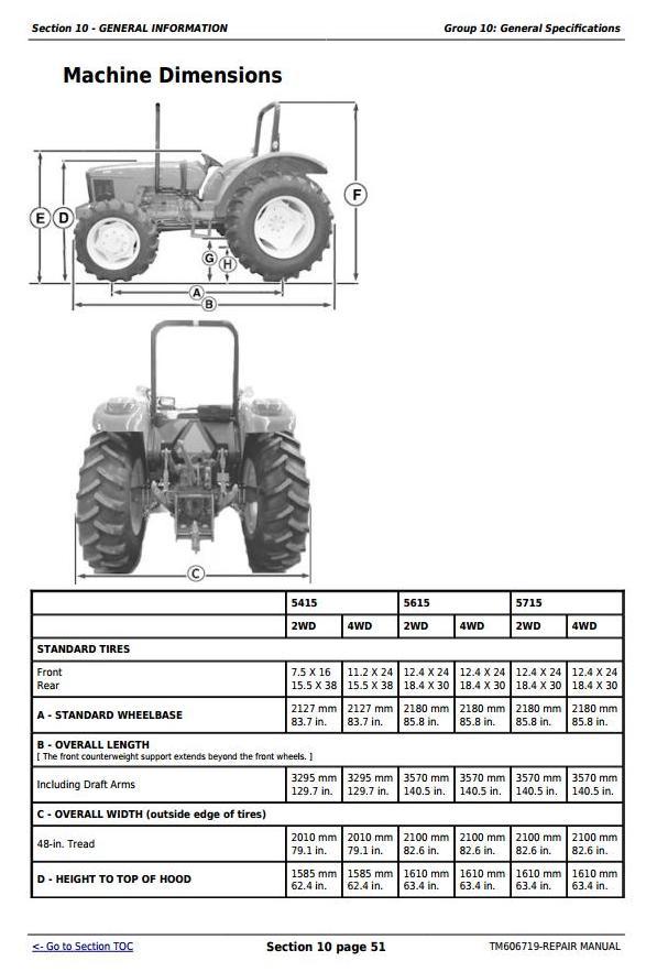 John Deere Tractors 5415, 5615, and 5715 Sevice Repair