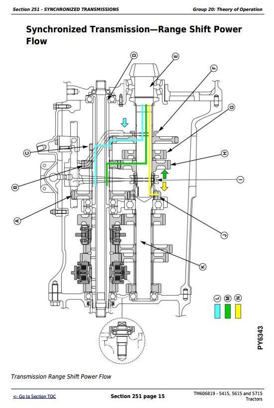 John Deere Tractors 5415, 5615 and 5715 Diagnostic and